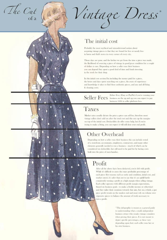 The_cut_a_vinage_dress-copy-1